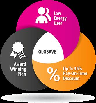 GloSave