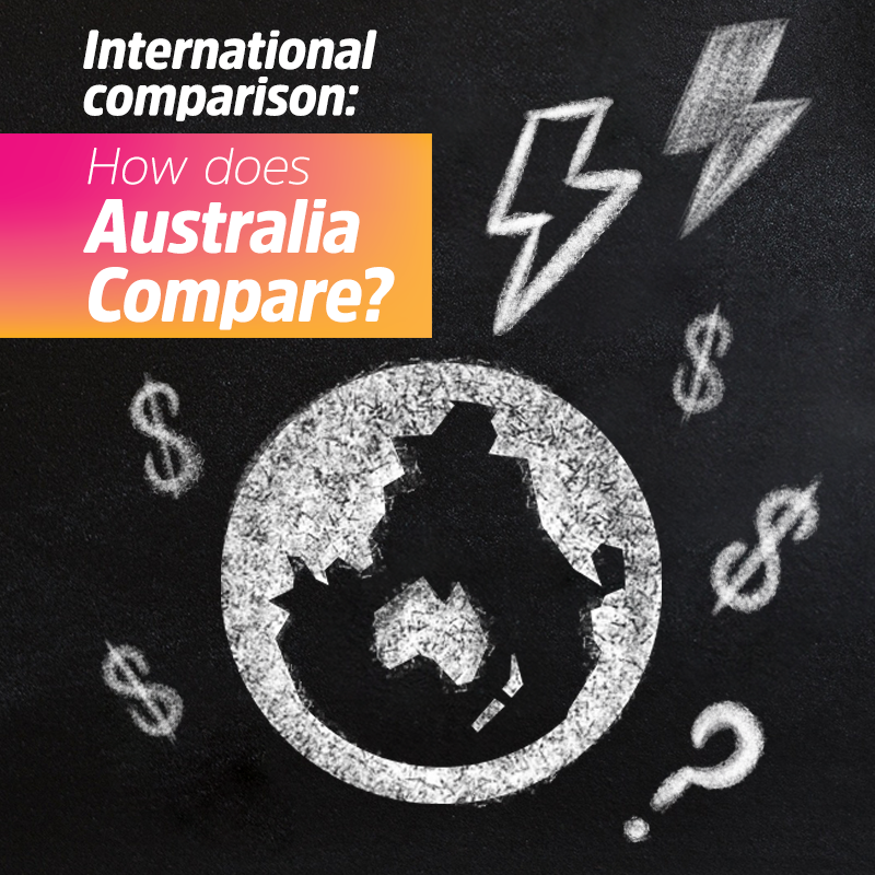 If you're wondering how Victoria's electricity prices stack up…