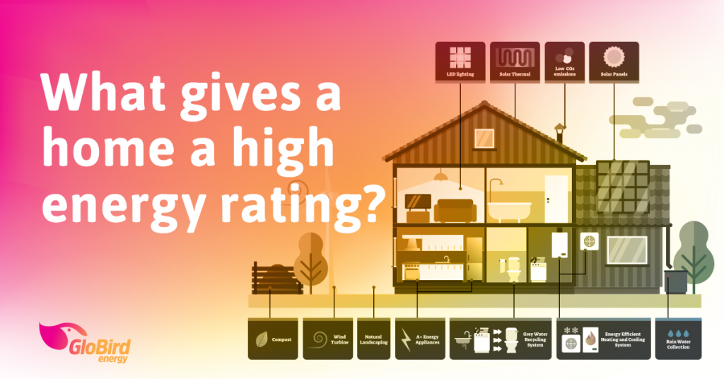 What gives a home a high energy rating?